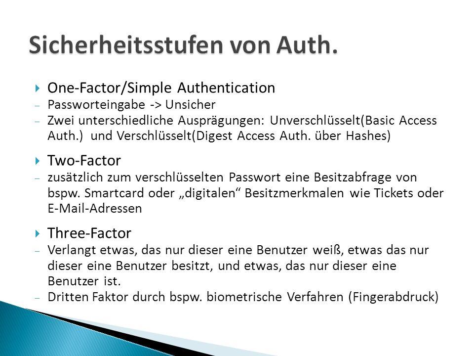 One-Factor/Simple Authentication Passworteingabe -> Unsicher Zwei unterschiedliche Ausprägungen: Unverschlüsselt(Basic Access Auth.) und Verschlüsselt(Digest Access Auth.