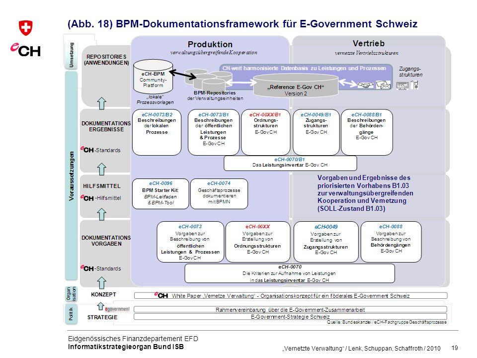 19 Département fédéral des finances DFF Unité de stratégie informatique de la Confédération USIC (Abb. 18) BPM-Dokumentationsframework für E-Governmen