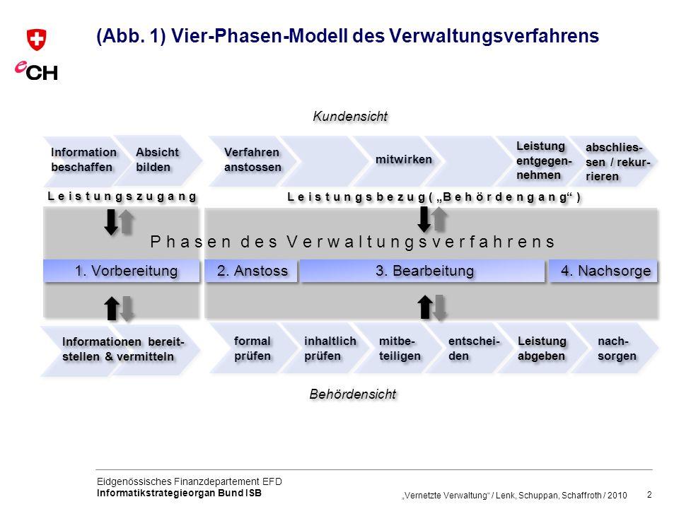 2 Département fédéral des finances DFF Unité de stratégie informatique de la Confédération USIC (Abb. 1) Vier-Phasen-Modell des Verwaltungsverfahrens