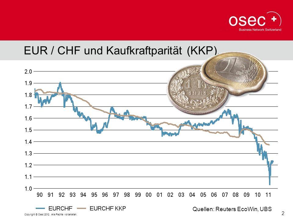 EUR / CHF und Kaufkraftparität (KKP). Quellen: Reuters EcoWin, UBS Copyright © Osec 2012. Alle Rechte vorbehalten. 2