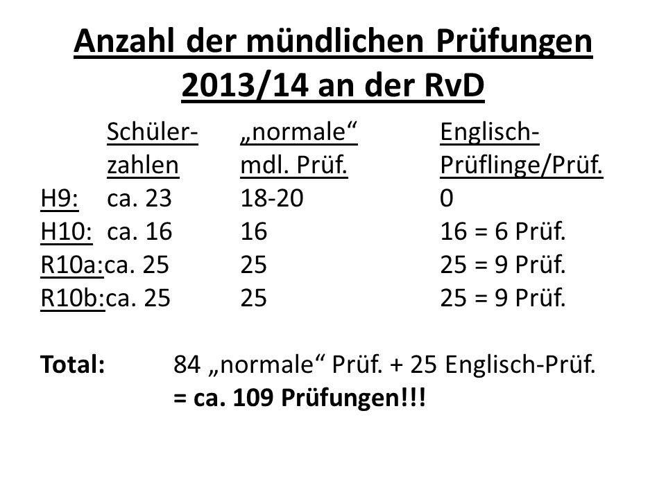 Anzahl der mündlichen Prüfungen 2013/14 an der RvD Schüler-normaleEnglisch- zahlenmdl.