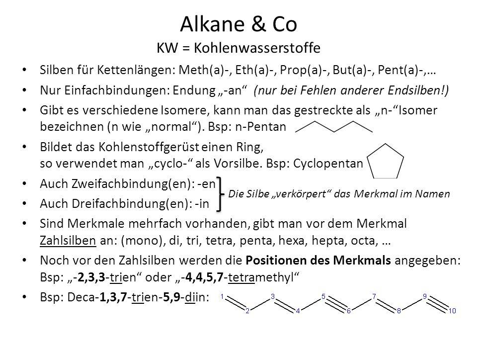 Alkane & Co KW = Kohlenwasserstoffe Silben für Kettenlängen: Meth(a)-, Eth(a)-, Prop(a)-, But(a)-, Pent(a)-,… Nur Einfachbindungen: Endung -an (nur be