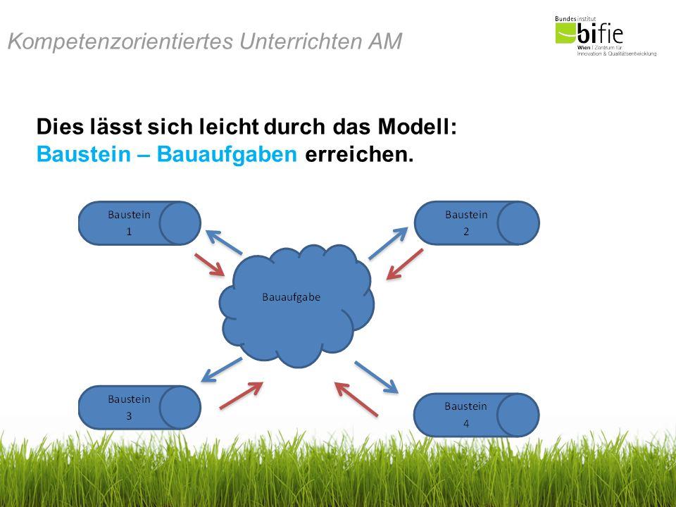 Kompetenzorientiertes Unterrichten AM Dies lässt sich leicht durch das Modell: Baustein – Bauaufgaben erreichen.