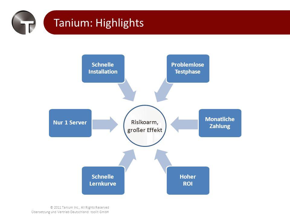 © 2011 Tanium Inc., All Rights Reserved Übersetzung und Vertrieb Deutschland: toolit GmbH Appendix Systems Management Kommunikationsfluss Taniums Netzwerktopologie im Detail Systemanforderungen Team Tanium