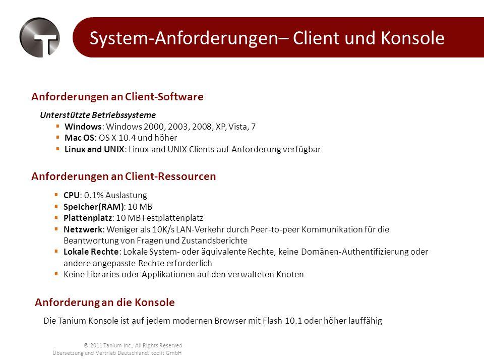 © 2011 Tanium Inc., All Rights Reserved Übersetzung und Vertrieb Deutschland: toolit GmbH Wer hat Tanium entwickelt.