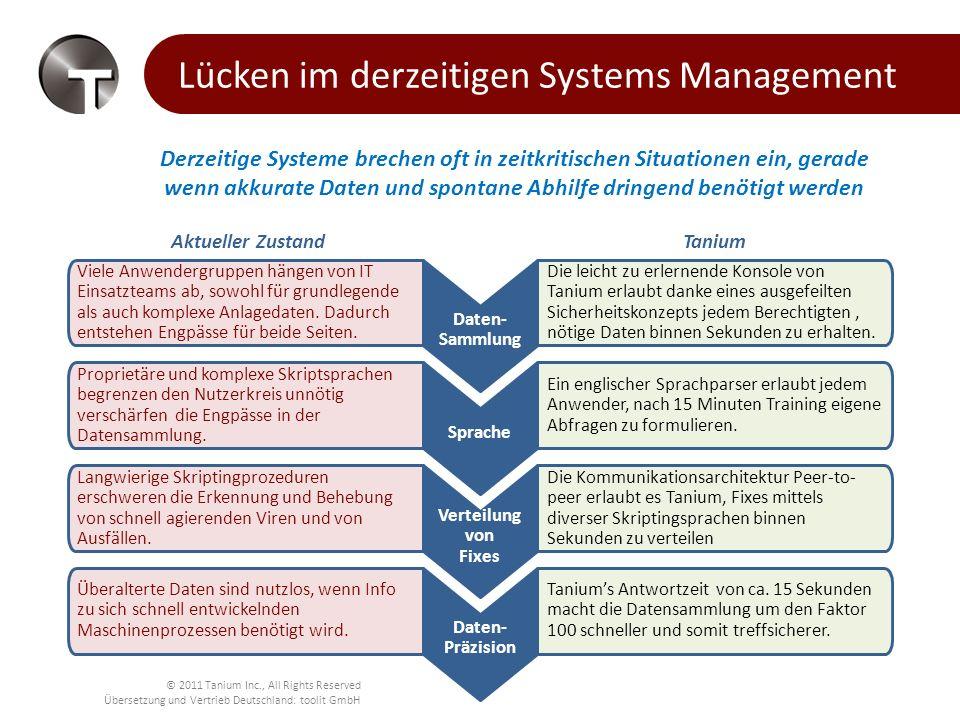 © 2011 Tanium Inc., All Rights Reserved Übersetzung und Vertrieb Deutschland: toolit GmbH Wer sollte Tanium nutzen.