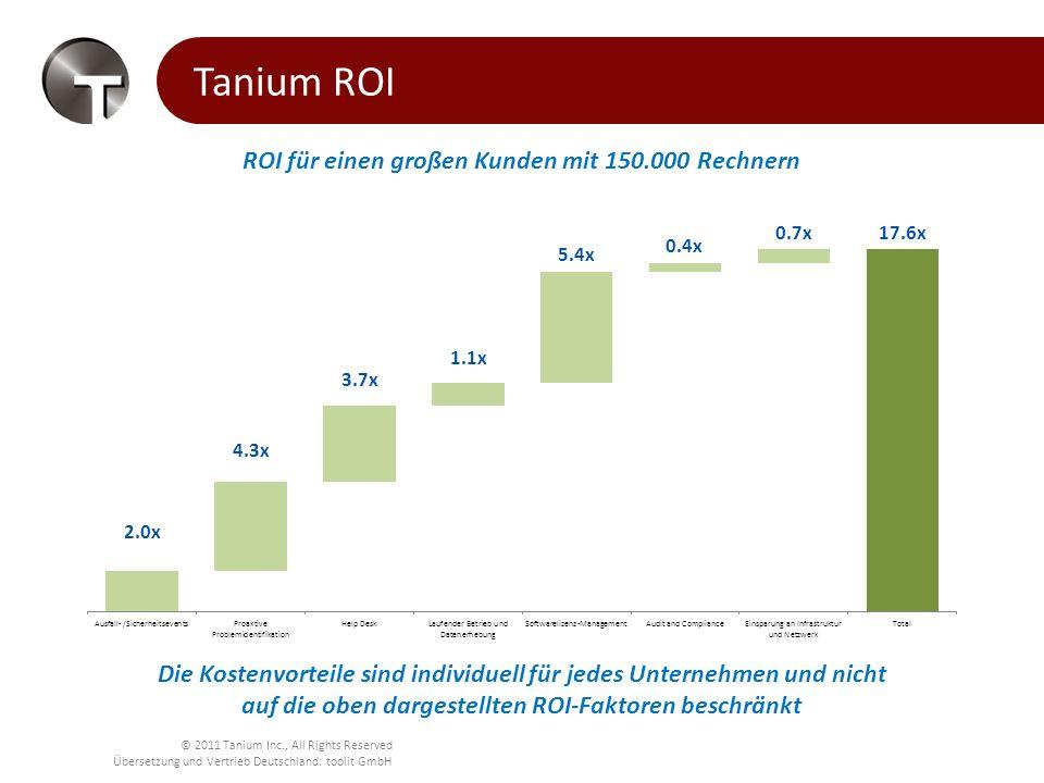 © 2011 Tanium Inc., All Rights Reserved Übersetzung und Vertrieb Deutschland: toolit GmbH Tanium: Highlights Nur 1 Server Schnelle Installation Schnelle Lernkurve Problemlose Testphase Monatliche Zahlung Hoher ROI Risikoarm, großer Effekt