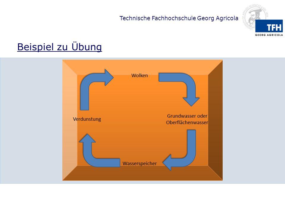 Technische Fachhochschule Georg Agricola Beispiel zu Übung