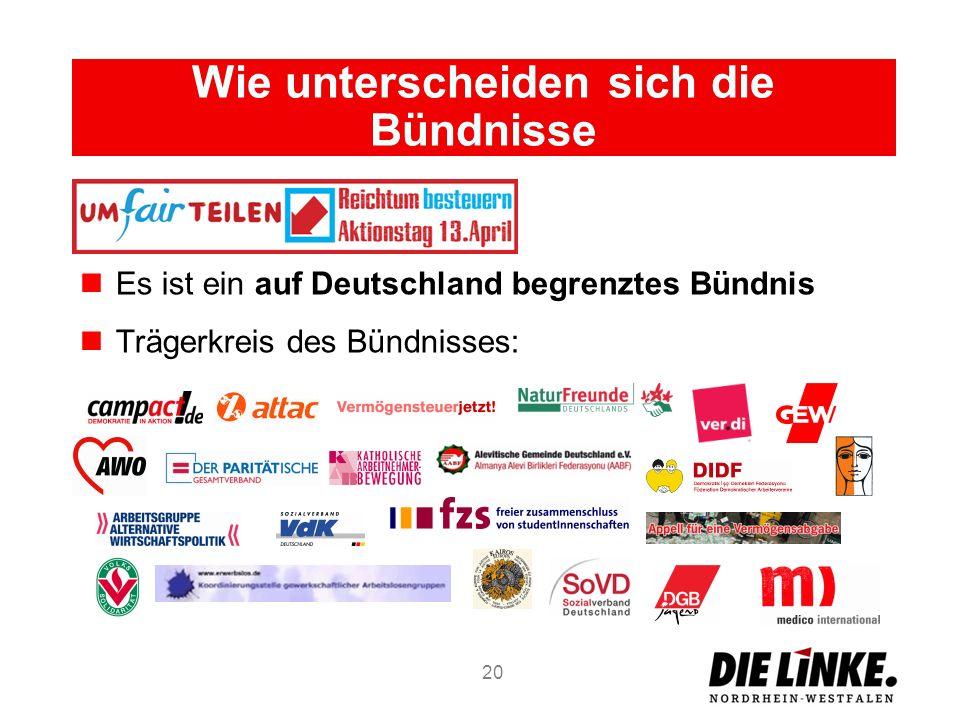 Wie unterscheiden sich die Bündnisse Es ist ein auf Deutschland begrenztes Bündnis Trägerkreis des Bündnisses: 20