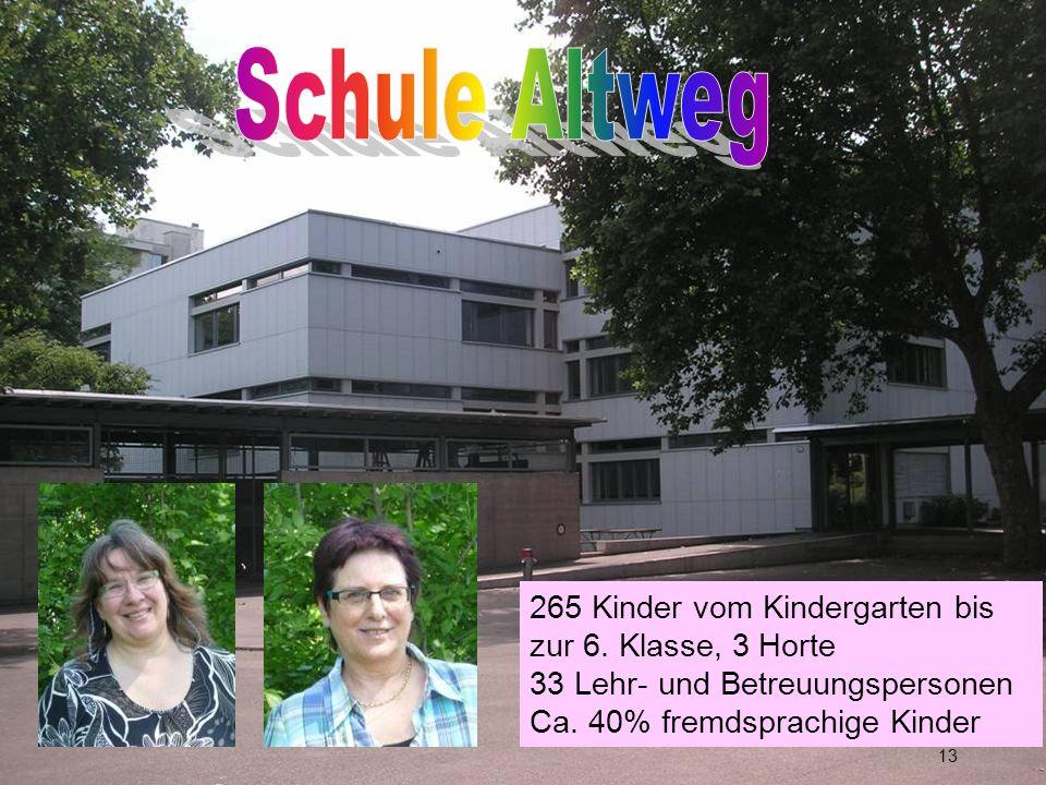 Information für Gäste 13 265 Kinder vom Kindergarten bis zur 6.