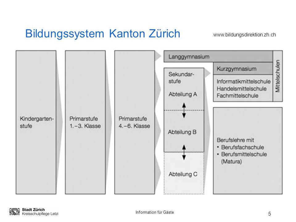 Information für Gäste 5 Bildungssystem Kanton Zürich www.bildungsdirektion.zh.ch
