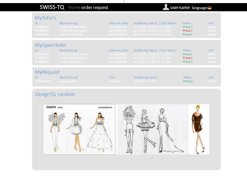MyToDos IDBezeichnungInterner codeErstellung Datum / End DatumStatusLink OR0000231T-Shirt mit Miky-MausSwiss884849313.10.2011 15:30 / 15.12.2011 Phase 2details OR0000241T-Shirt mit Tom&yerrySwiss883334313.11.2011 15:30 / 15.11.2011 Phase 1details OR0000261T-Shirt mit DonaldSwiss824849314.12.2011 15:30 / 15.12.2012 Phase 2details SWISS-TQ Home order request username language MyOpenOrder IDBezeichnungInterner codeErstellung Datum / End DatumStatusLink OR0000231T-Shirt mit Miky-MausSwiss884849313.10.2011 15:30 / 15.12.2011 Phase 2details OR0000241T-Shirt mit Tom&yerrySwiss883334313.11.2011 15:30 / 15.11.2011 Phase 1details OR0000261T-Shirt mit DonaldSwiss824849314.12.2011 15:30 / 15.12.2012 Phase 2details MyRequest IDBezeichnungPrioErstellung Datum StatusLink REQ0000231login problemdringend13.10.2011 15:30 Phase 2details DesignTQ random 1.