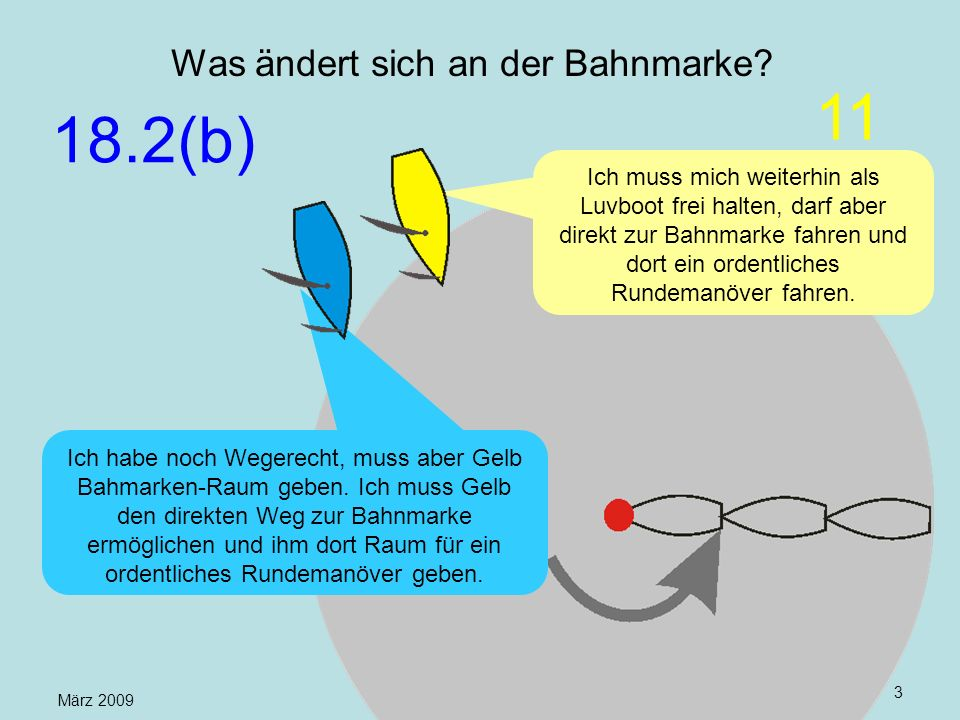 März 2009 Uli Finckh, Breitbrunn3 Was ändert sich an der Bahnmarke? Ich muss mich weiterhin als Luvboot frei halten, darf aber direkt zur Bahnmarke fa