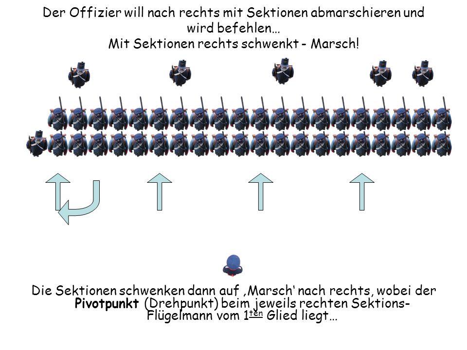 Der Offizier will nach rechts mit Sektionen abmarschieren und wird befehlen… Mit Sektionen rechts schwenkt - Marsch! Die Sektionen schwenken dann auf