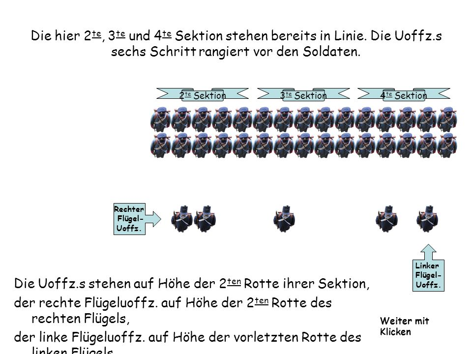 Die 1 te Sektion erscheint und der Uoffz.läßt Halt machen… Der Uoffz.