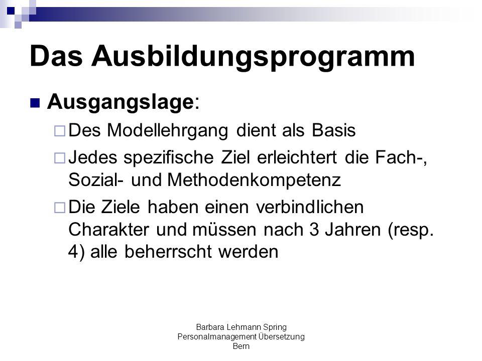 Barbara Lehmann Spring Personalmanagement Übersetzung Bern Das Ausbildungsprogramm Ausgangslage: Des Modellehrgang dient als Basis Jedes spezifische Z