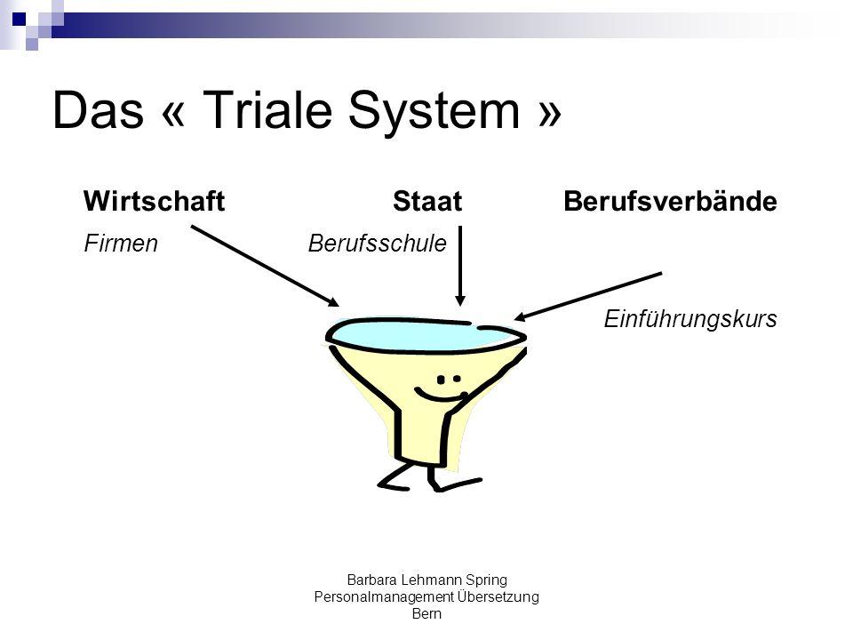 Barbara Lehmann Spring Personalmanagement Übersetzung Bern Das « Triale System » WirtschaftStaat Berufsverbände Firmen Berufsschule Einführungskurs