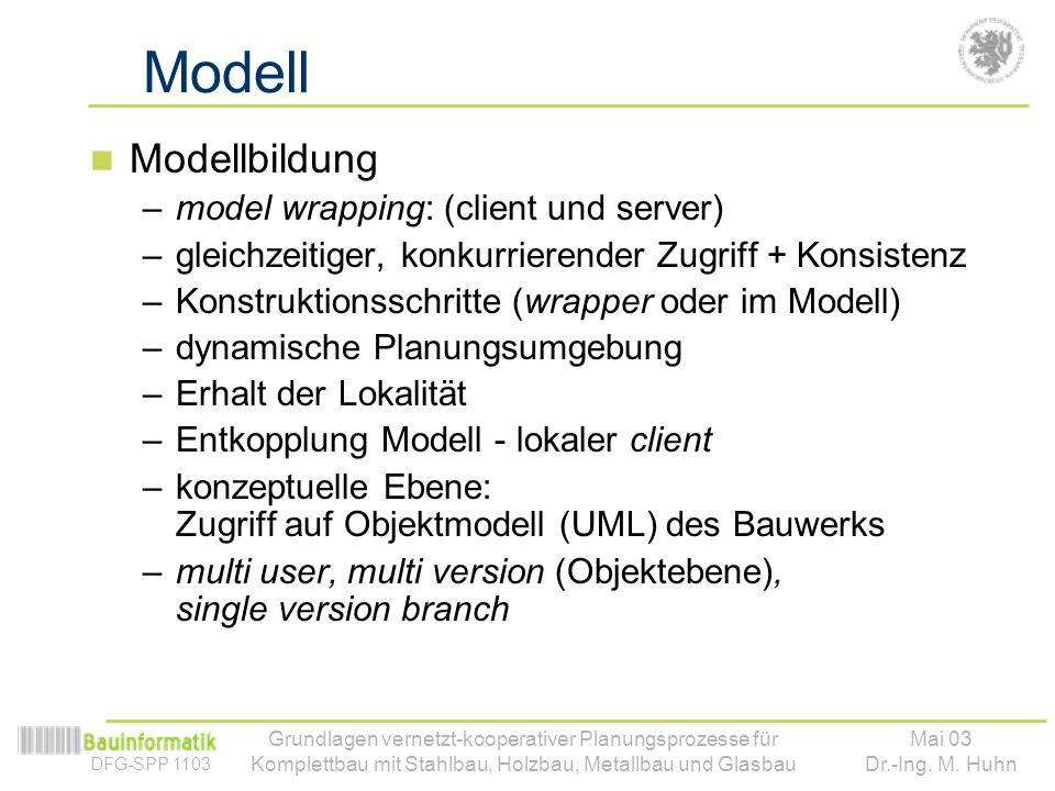 DFG-SPP 1103 Mai 03 Dr.-Ing. M. Huhn Grundlagen vernetzt-kooperativer Planungsprozesse für Komplettbau mit Stahlbau, Holzbau, Metallbau und Glasbau Mo