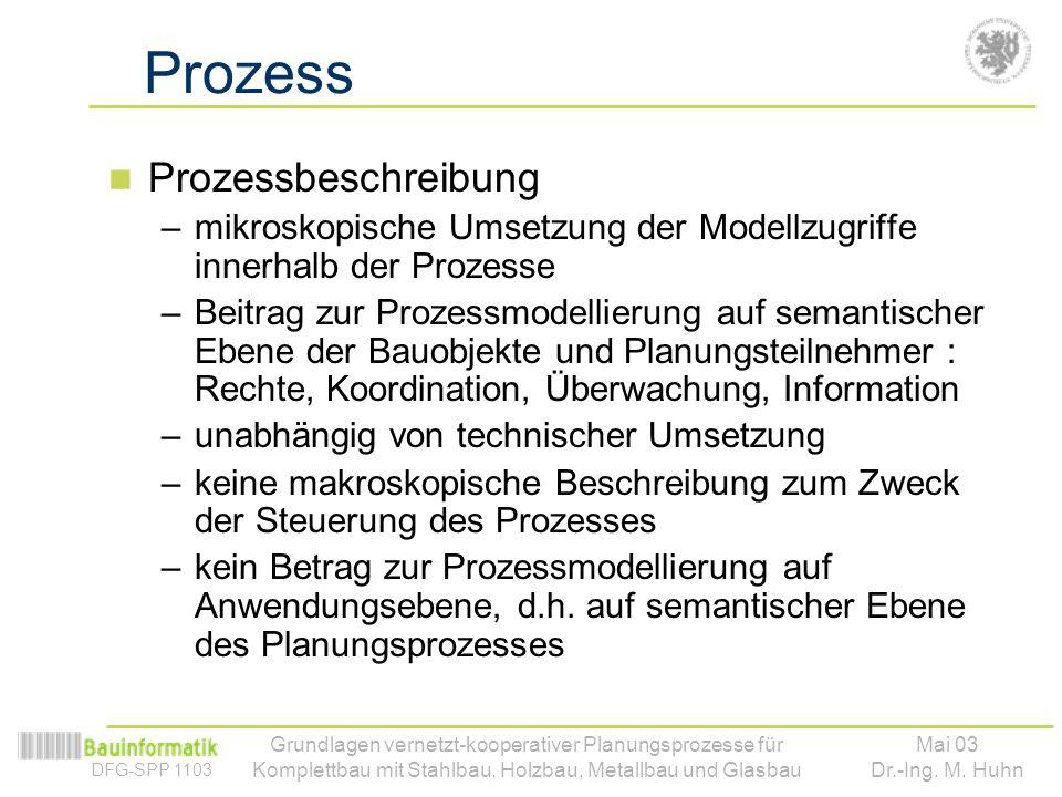 DFG-SPP 1103 Mai 03 Dr.-Ing. M. Huhn Grundlagen vernetzt-kooperativer Planungsprozesse für Komplettbau mit Stahlbau, Holzbau, Metallbau und Glasbau Pr