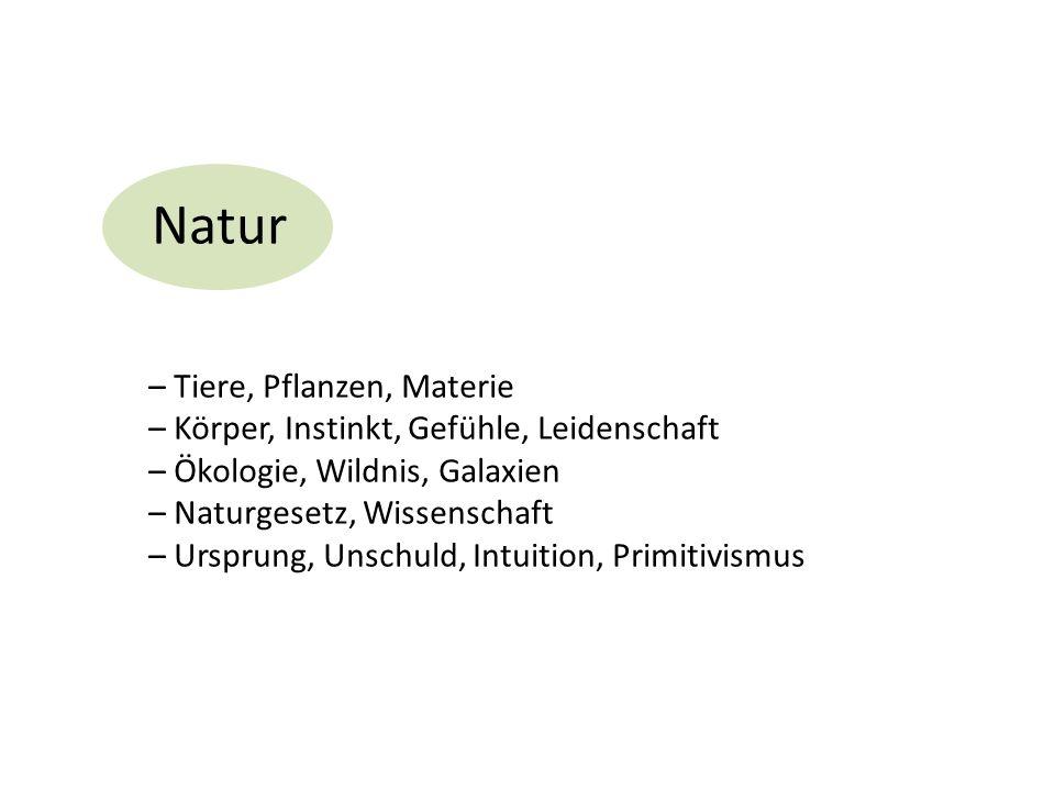 Natur – Tiere, Pflanzen, Materie – Körper, Instinkt, Gefühle, Leidenschaft – Ökologie, Wildnis, Galaxien – Naturgesetz, Wissenschaft – Ursprung, Unschuld, Intuition, Primitivismus
