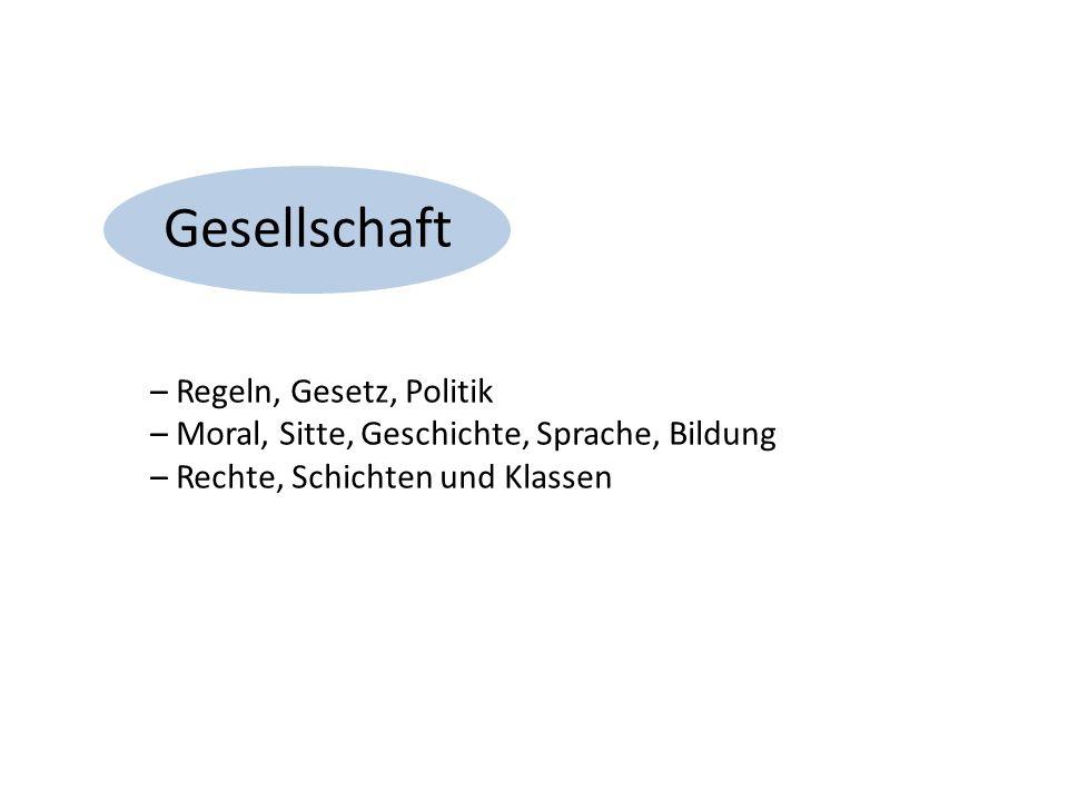 Gesellschaft – Regeln, Gesetz, Politik – Moral, Sitte, Geschichte, Sprache, Bildung – Rechte, Schichten und Klassen