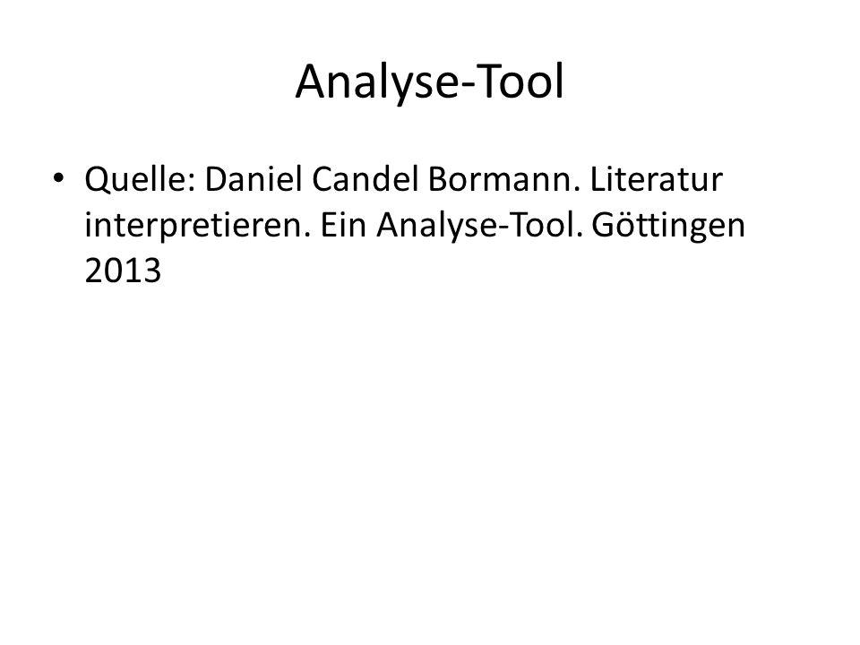 Analyse-Tool Quelle: Daniel Candel Bormann.Literatur interpretieren.