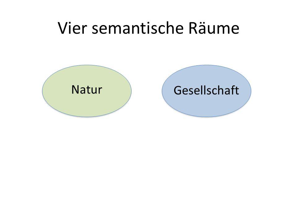Vier semantische Räume Natur Gesellschaft