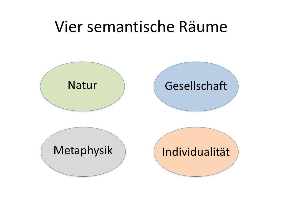 Vier semantische Räume Natur Gesellschaft Metaphysik Individualität