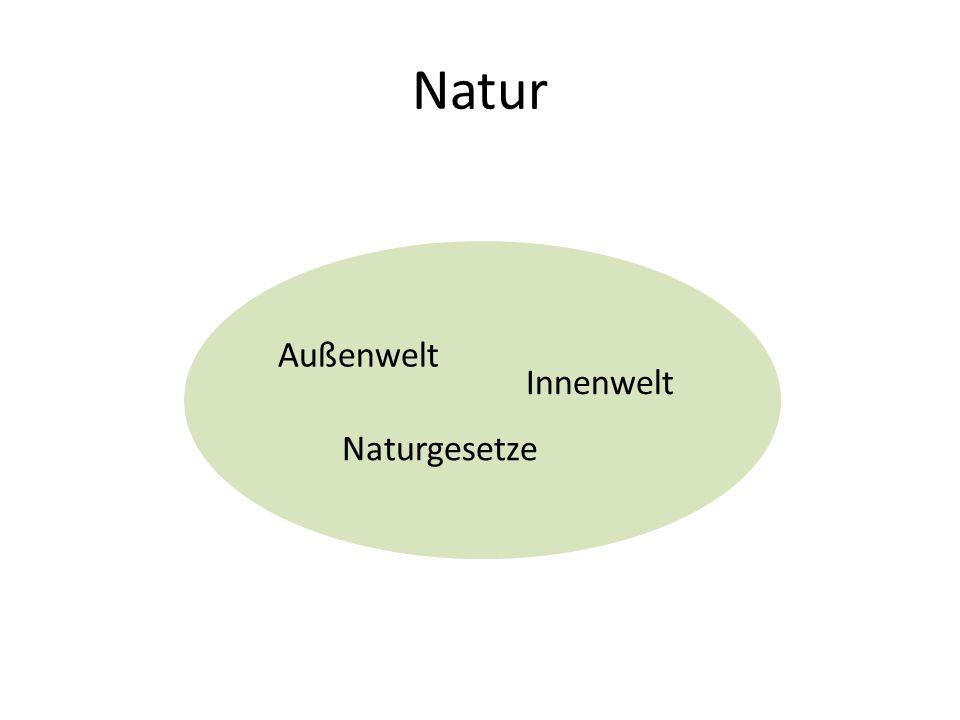 Natur Die Welt, wie sie ist Die Welt, wie sie in Innen- und Außenwelt unterteilt ist