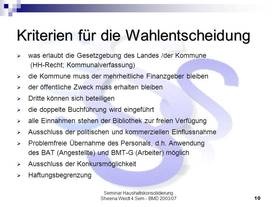 Seminar Haushaltskonsolidierung Sheena Weidt 4.Sem - BMD 2003/0710 Kriterien für die Wahlentscheidung was erlaubt die Gesetzgebung des Landes /der Kom