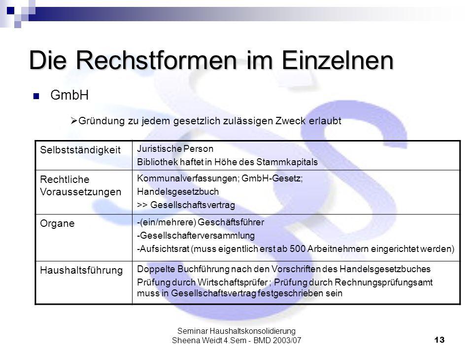 Seminar Haushaltskonsolidierung Sheena Weidt 4.Sem - BMD 2003/0713 Die Rechstformen im Einzelnen GmbH Gründung zu jedem gesetzlich zulässigen Zweck er