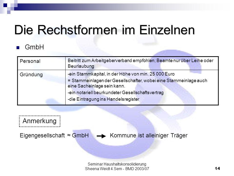 Seminar Haushaltskonsolidierung Sheena Weidt 4.Sem - BMD 2003/0714 Die Rechstformen im Einzelnen GmbH Personal Beitritt zum Arbeitgeberverband empfohl