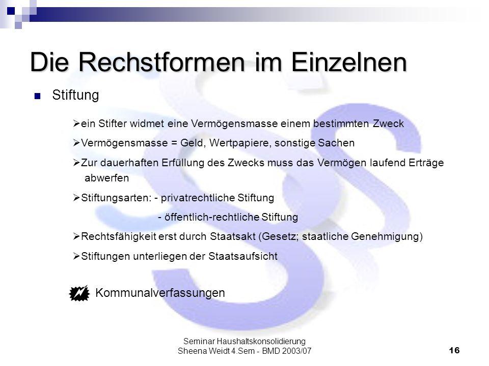Seminar Haushaltskonsolidierung Sheena Weidt 4.Sem - BMD 2003/0716 Die Rechstformen im Einzelnen Stiftung ein Stifter widmet eine Vermögensmasse einem