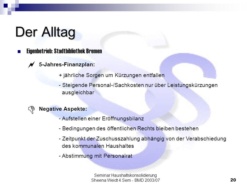 Seminar Haushaltskonsolidierung Sheena Weidt 4.Sem - BMD 2003/0720 Der Alltag Eigenbetrieb: Stadtbibliothek Bremen 5-Jahres-Finanzplan: + jährliche So