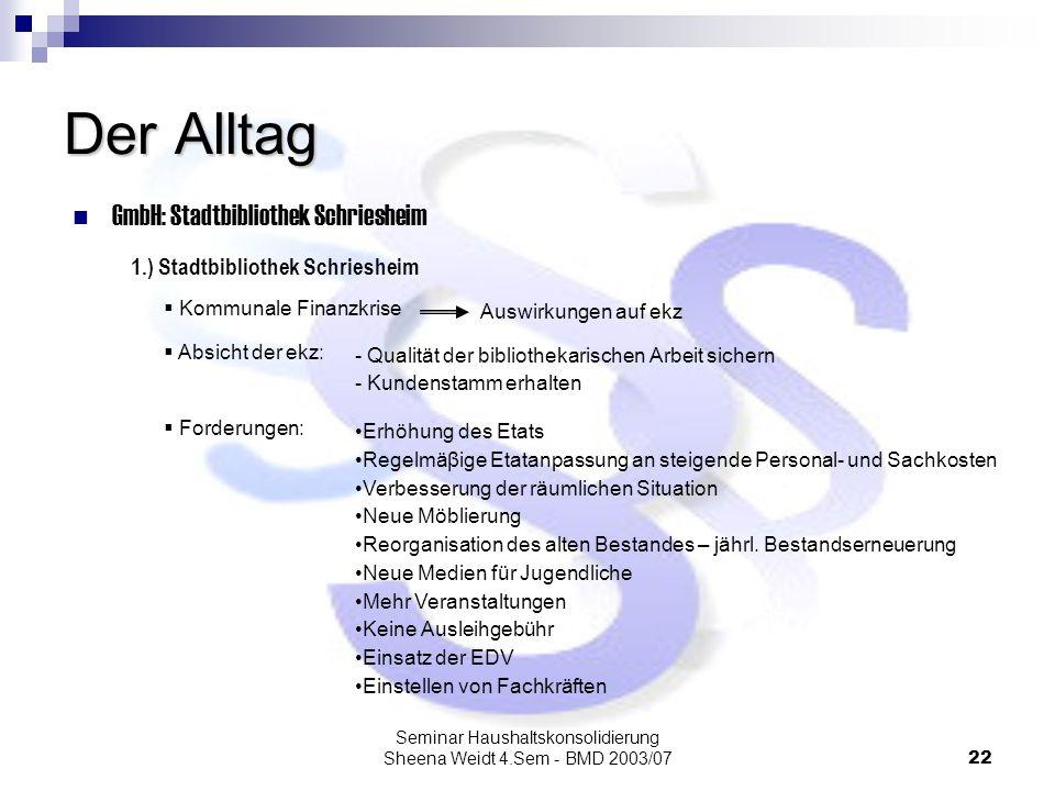 Seminar Haushaltskonsolidierung Sheena Weidt 4.Sem - BMD 2003/0722 Der Alltag GmbH: Stadtbibliothek Schriesheim Kommunale Finanzkrise 1.) Stadtbibliot