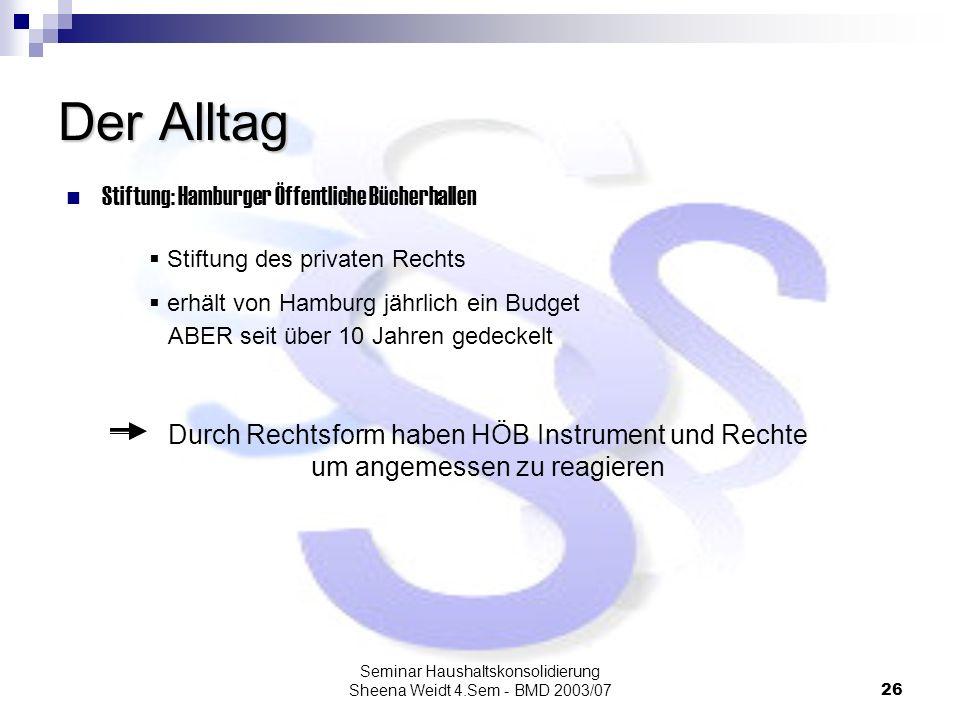 Seminar Haushaltskonsolidierung Sheena Weidt 4.Sem - BMD 2003/0726 Der Alltag Stiftung: Hamburger Öffentliche Bücherhallen Stiftung des privaten Recht