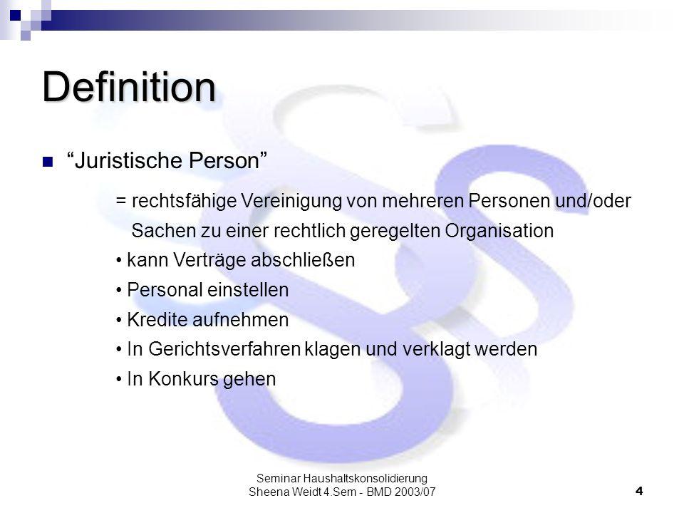Seminar Haushaltskonsolidierung Sheena Weidt 4.Sem - BMD 2003/074 Definition Juristische Person = rechtsfähige Vereinigung von mehreren Personen und/o