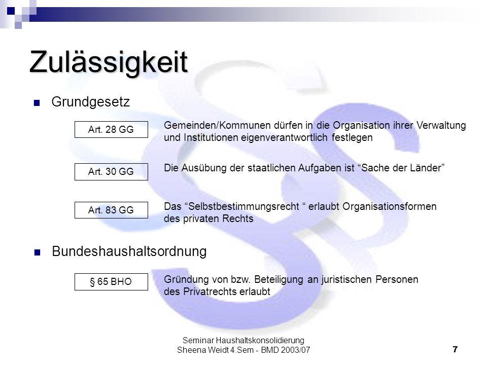 Seminar Haushaltskonsolidierung Sheena Weidt 4.Sem - BMD 2003/077 Zulässigkeit Grundgesetz Art. 28 GG Art. 30 GG Art. 83 GG § 65 BHO Bundeshaushaltsor