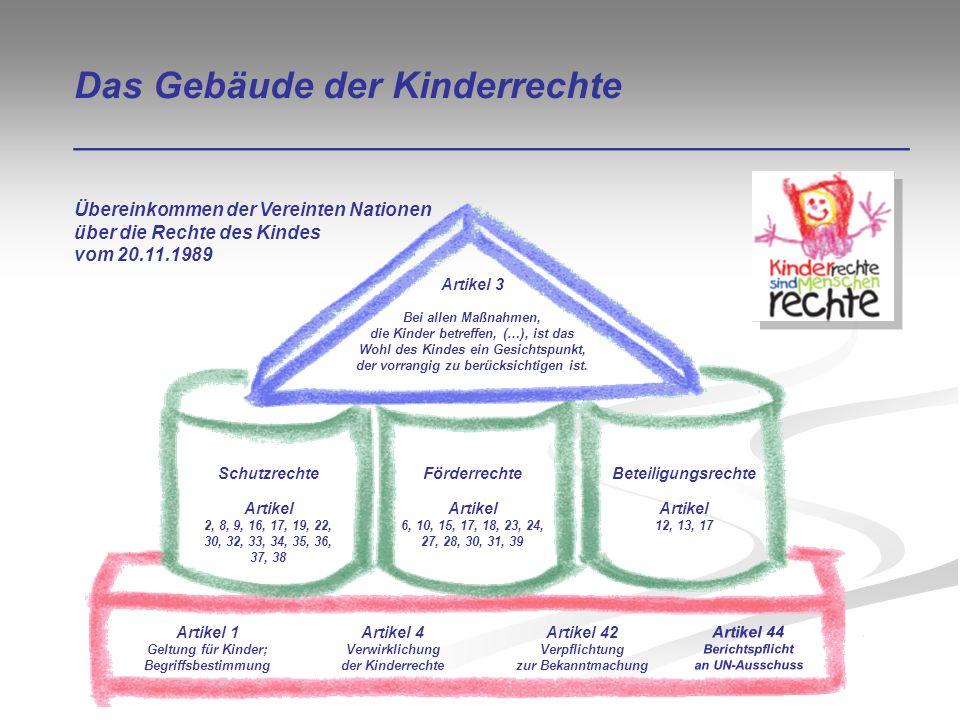Das Gebäude der Kinderrechte ________________________________________ Artikel 1 Geltung für Kinder; Begriffsbestimmung Artikel 4 Verwirklichung der Ki
