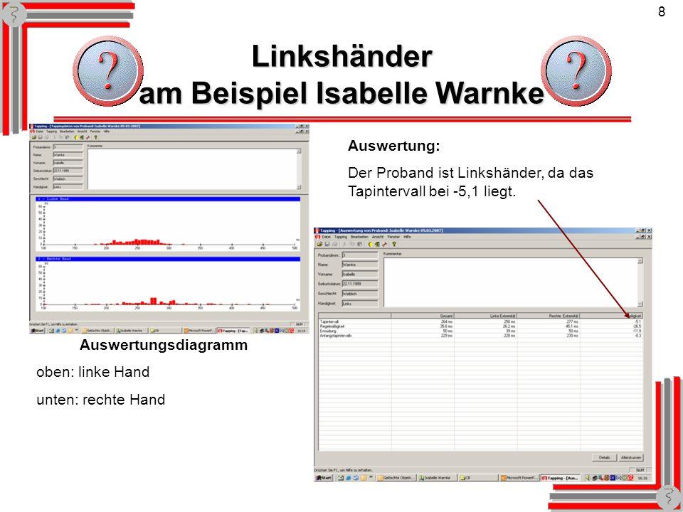 8 Linkshänder am Beispiel Isabelle Warnke Auswertung: Der Proband ist Linkshänder, da das Tapintervall bei -5,1 liegt. Auswertungsdiagramm oben: linke