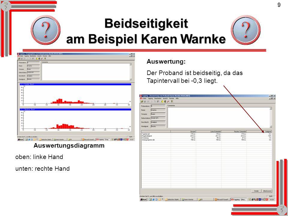 9 Beidseitigkeit am Beispiel Karen Warnke Auswertung: Der Proband ist beidseitig, da das Tapintervall bei -0,3 liegt. Auswertungsdiagramm oben: linke
