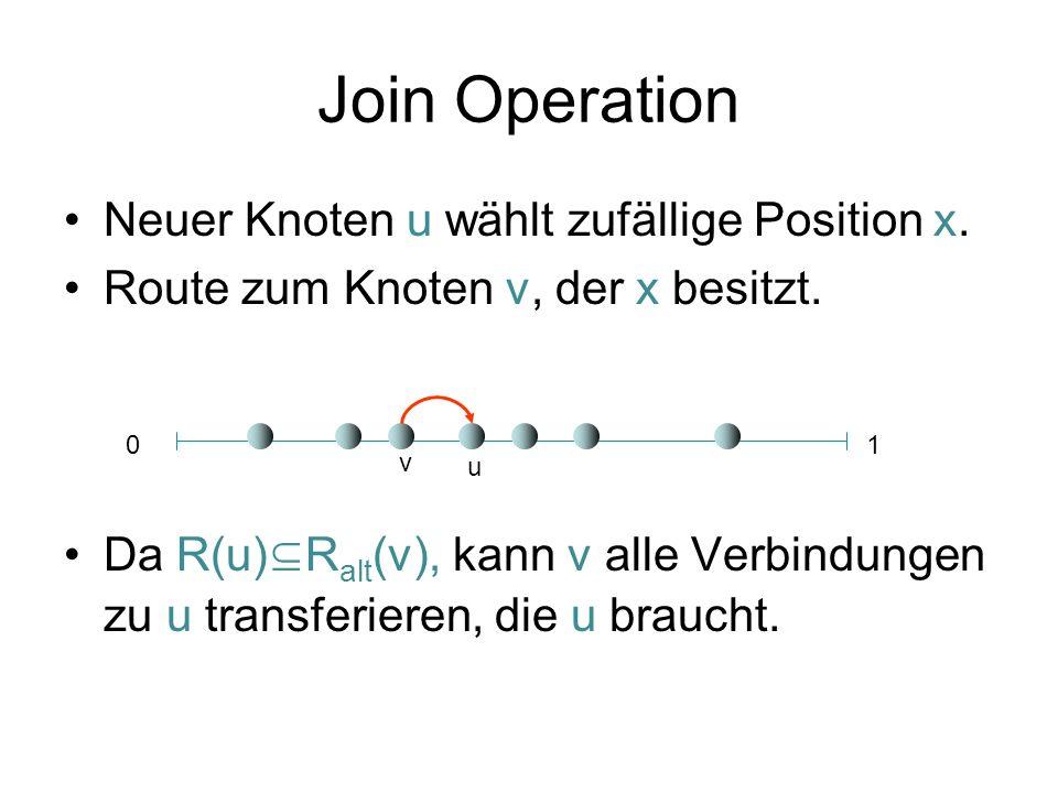 Join Operation Neuer Knoten u wählt zufällige Position x. Route zum Knoten v, der x besitzt. Da R(u) R alt (v), kann v alle Verbindungen zu u transfer