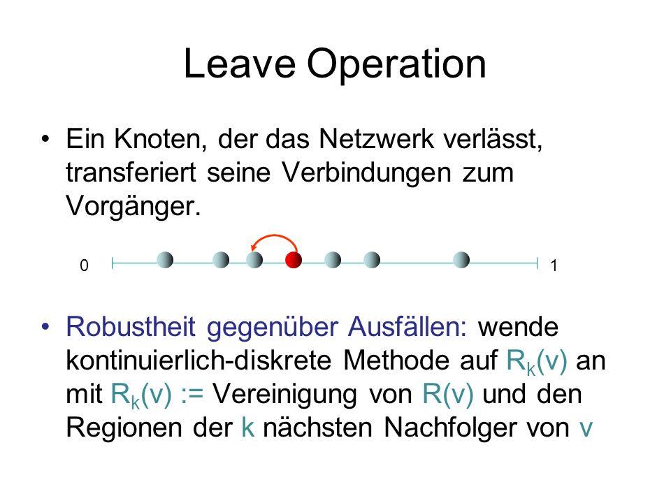 Leave Operation Ein Knoten, der das Netzwerk verlässt, transferiert seine Verbindungen zum Vorgänger. Robustheit gegenüber Ausfällen: wende kontinuier