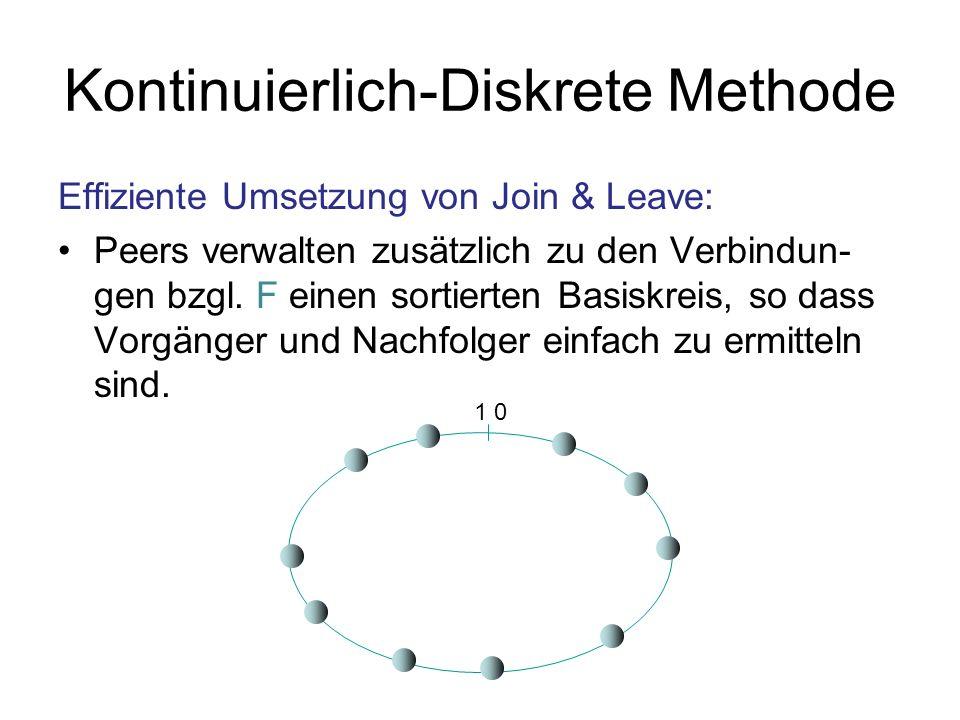 Kontinuierlich-Diskrete Methode Effiziente Umsetzung von Join & Leave: Peers verwalten zusätzlich zu den Verbindun- gen bzgl. F einen sortierten Basis
