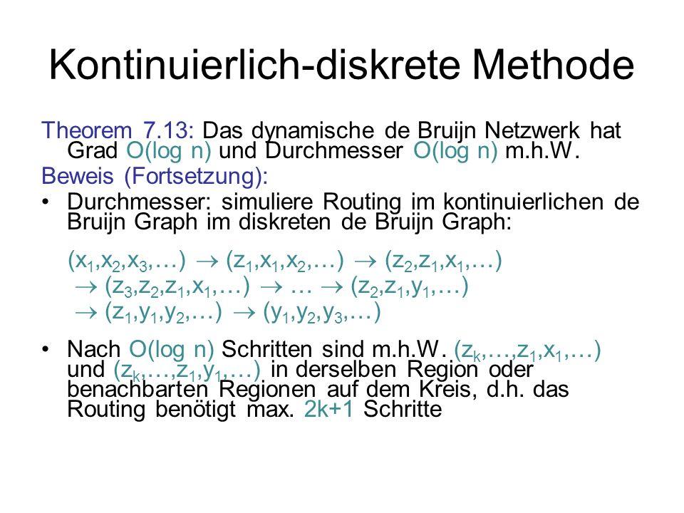 Kontinuierlich-diskrete Methode Theorem 7.13: Das dynamische de Bruijn Netzwerk hat Grad O(log n) und Durchmesser O(log n) m.h.W. Beweis (Fortsetzung)