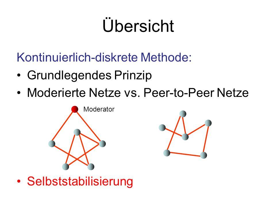 Übersicht Kontinuierlich-diskrete Methode: Grundlegendes Prinzip Moderierte Netze vs.