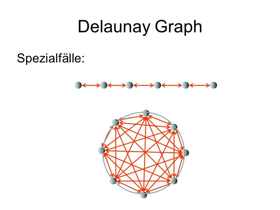 Delaunay Graph Spezialfälle: