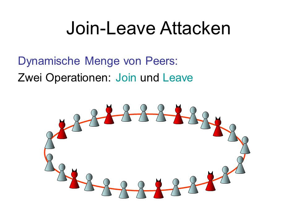 Join-Leave Attacken Dynamische Menge von Peers: Zwei Operationen: Join und Leave