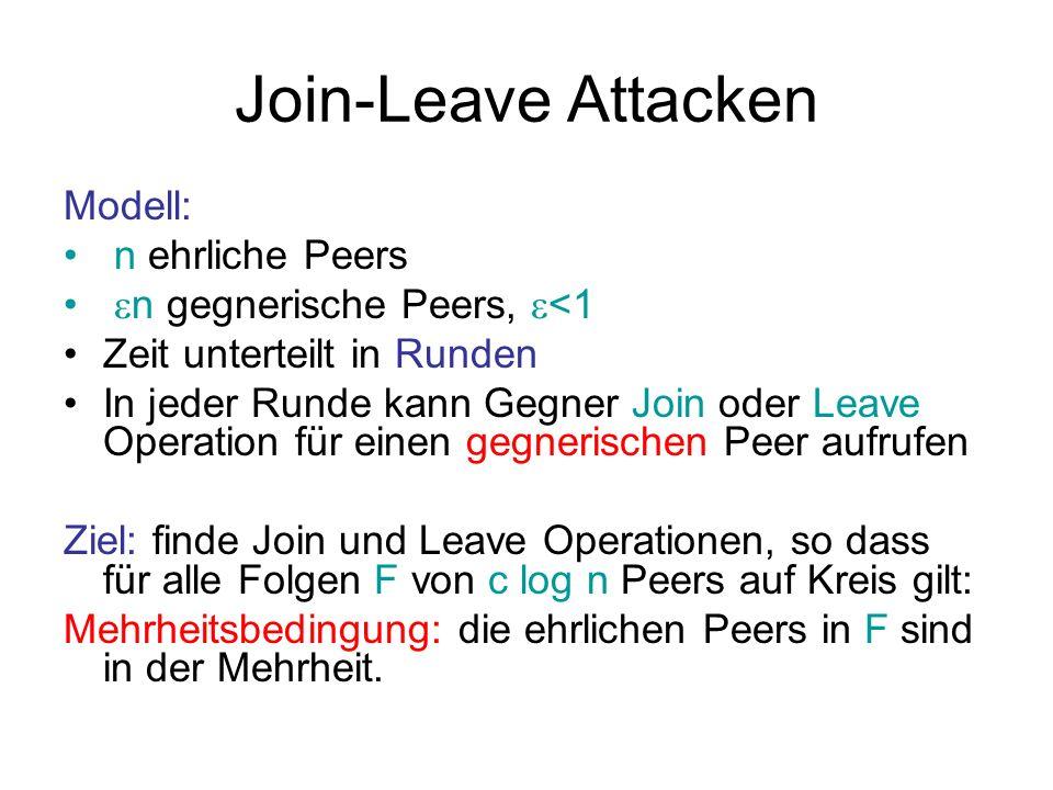Join-Leave Attacken Modell: n ehrliche Peers n gegnerische Peers, <1 Zeit unterteilt in Runden In jeder Runde kann Gegner Join oder Leave Operation fü