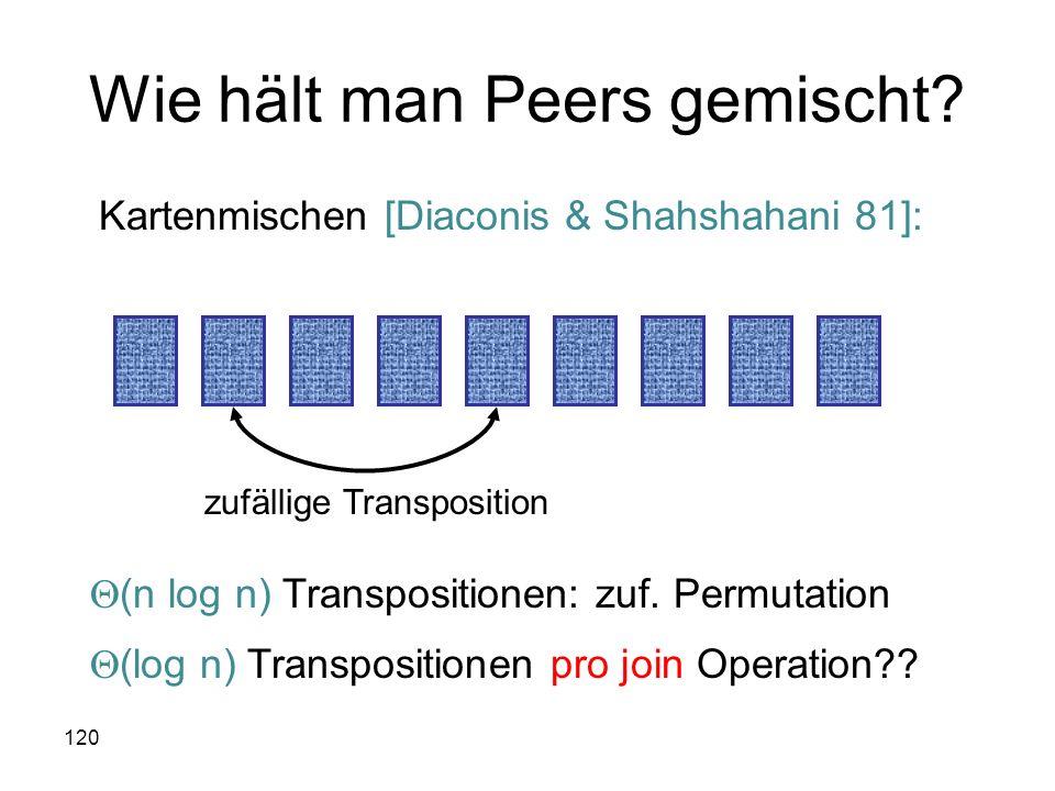 120 Wie hält man Peers gemischt? Kartenmischen [Diaconis & Shahshahani 81]: zufällige Transposition (n log n) Transpositionen: zuf. Permutation (log n